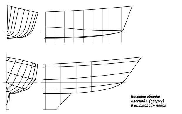 Лодка фанера своими руками чертеж