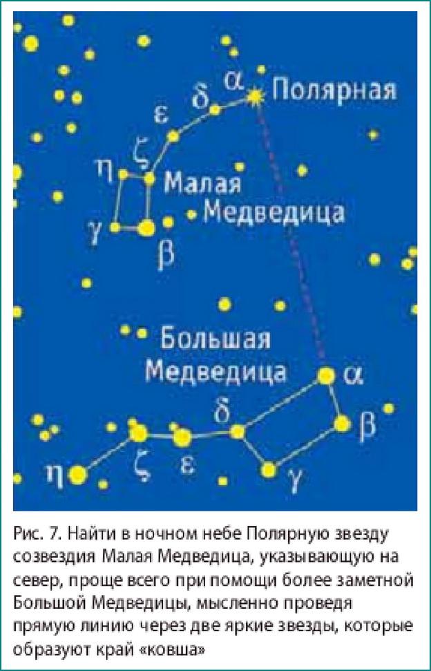 Полярная звезда как найти на небе фото