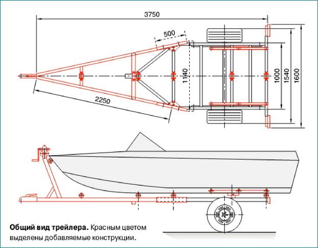 чертежи самодельного прицепа для лодки пвх