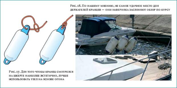 Кранец своими руками на лодку 42
