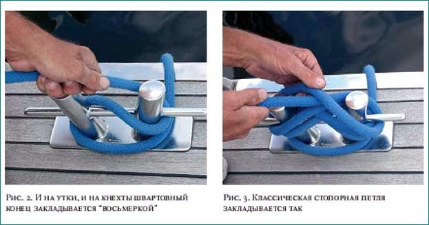 Стеклопластик своими руками лодка