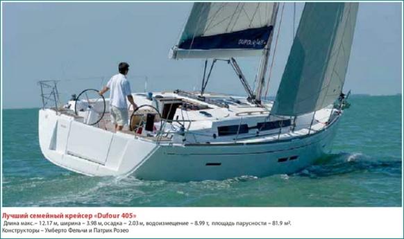 яхты 2010 01