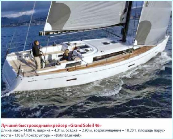 яхты 2010  02