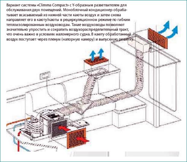 кондиционер ч2  02