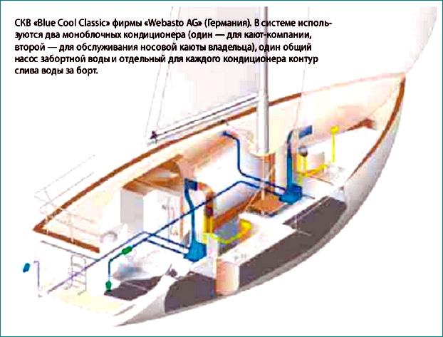 кондиционер ч2  03