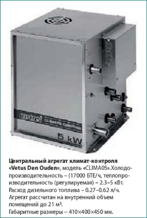 кондиционер ч3  04