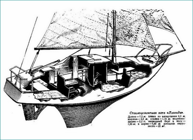 постройка яхт  12