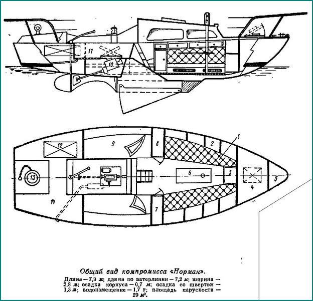 постройка яхт 14