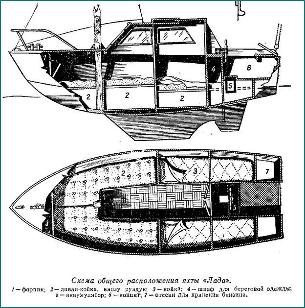 строим яхту 02