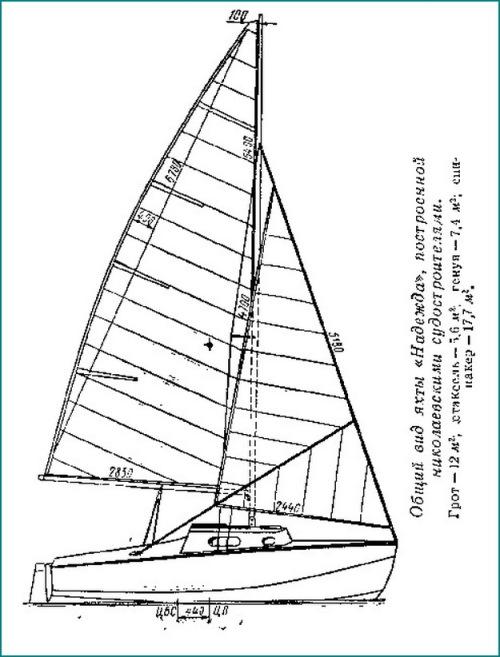строим яхту  05