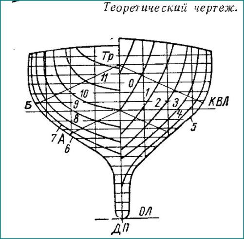 талл однот  05