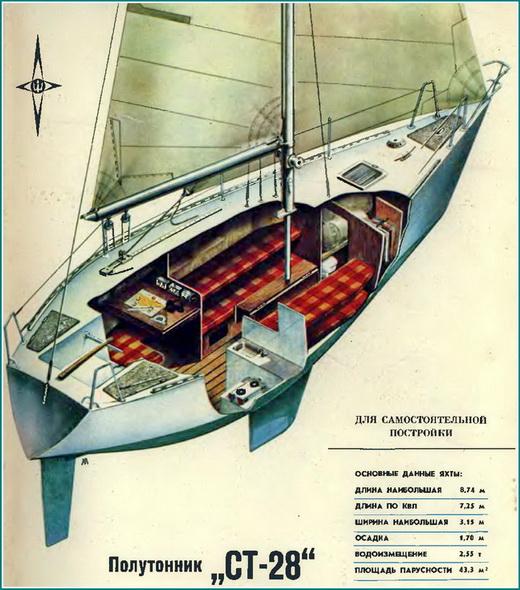 самостоятельные проекты катеров лодок