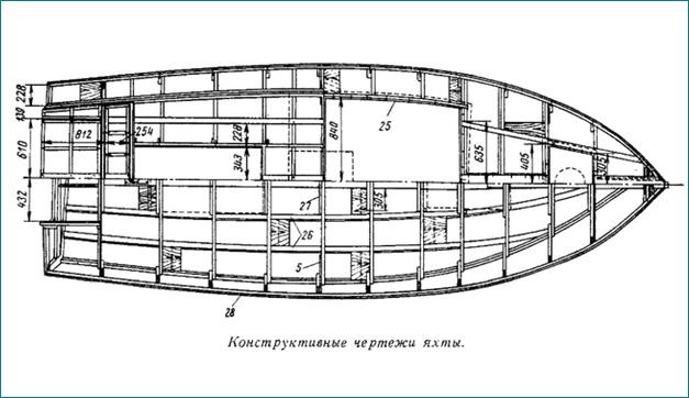 Килевая лодка с чертежами