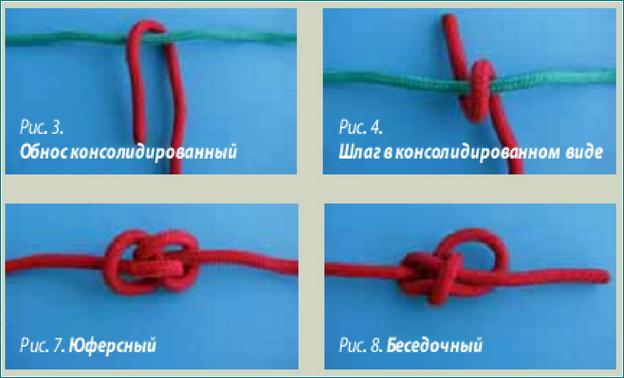 2-перекрещивание прямого узла