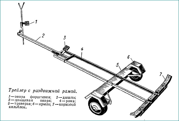 Прицепы для лодки своими руками чертежи 959