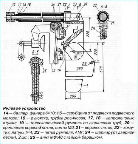 Инструкция Для Деревянной Весельной Лодки.Rar
