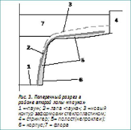 цп 0092 инструкция - фото 5