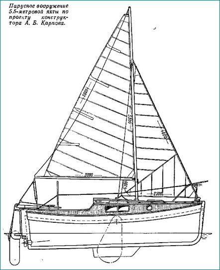 виды парусных лодок названия
