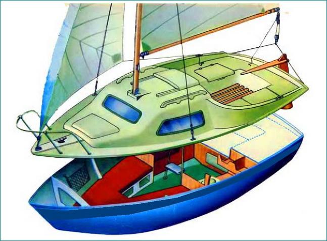 проекты лодок для самостроя